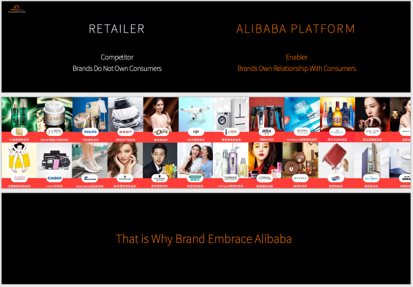 Alibaba and brands