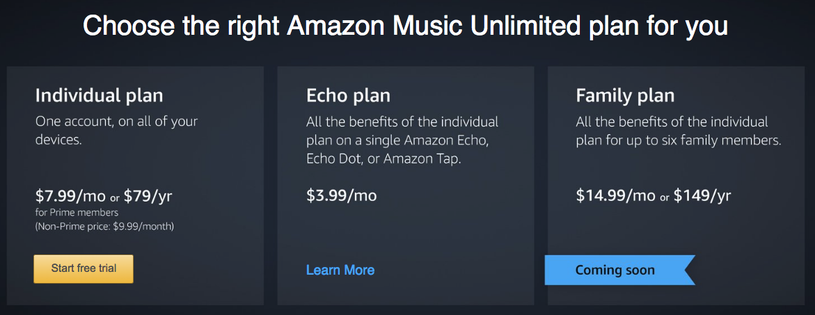 From Echo To Prime How Amazon Incorporated Music Streaming Into Its