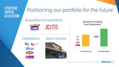 Walmart's portfolio
