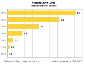 vipshop 2016.png