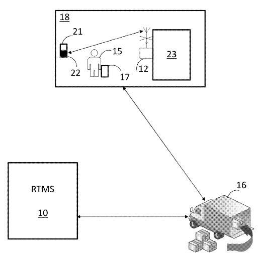 Walmart's IoT Patent Application