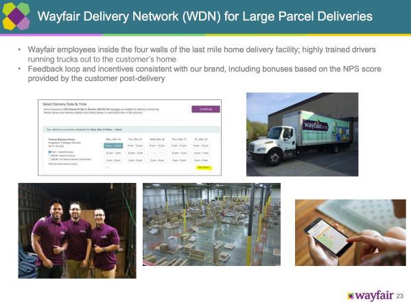 wayfair-logistics-3.png