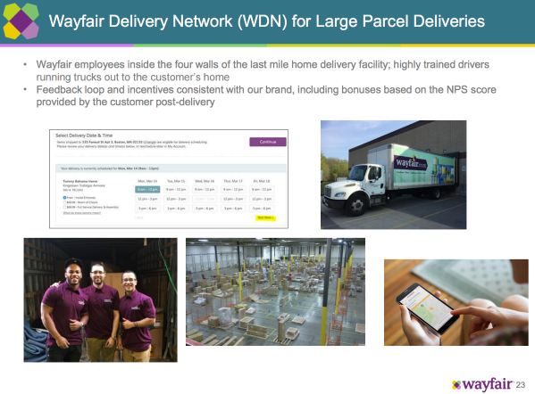 wayfair-logistics-3.png