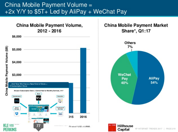 meeker-2017-alipay-vs-wechatpay.png