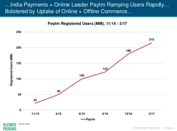 meeker-2017-paytm.png